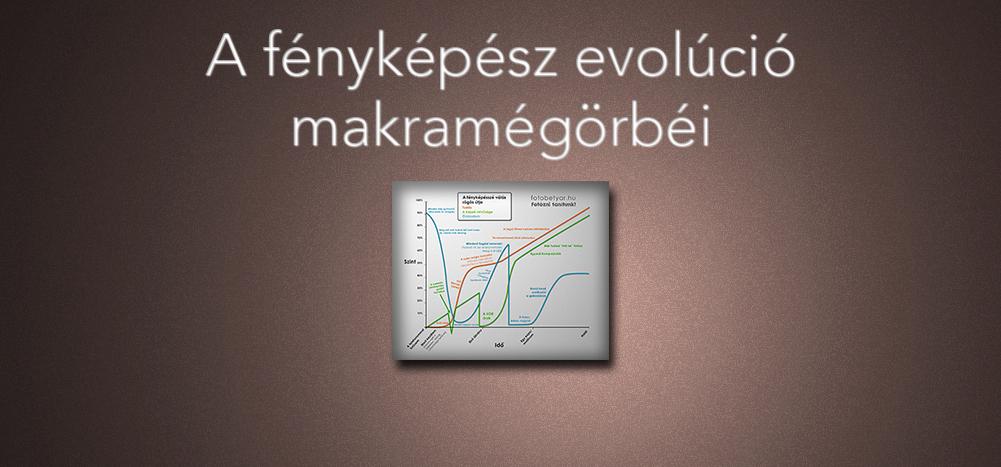 A fényképész evolúció makramégörbéi