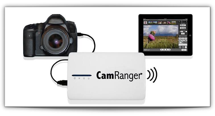 kamera távvezérlés